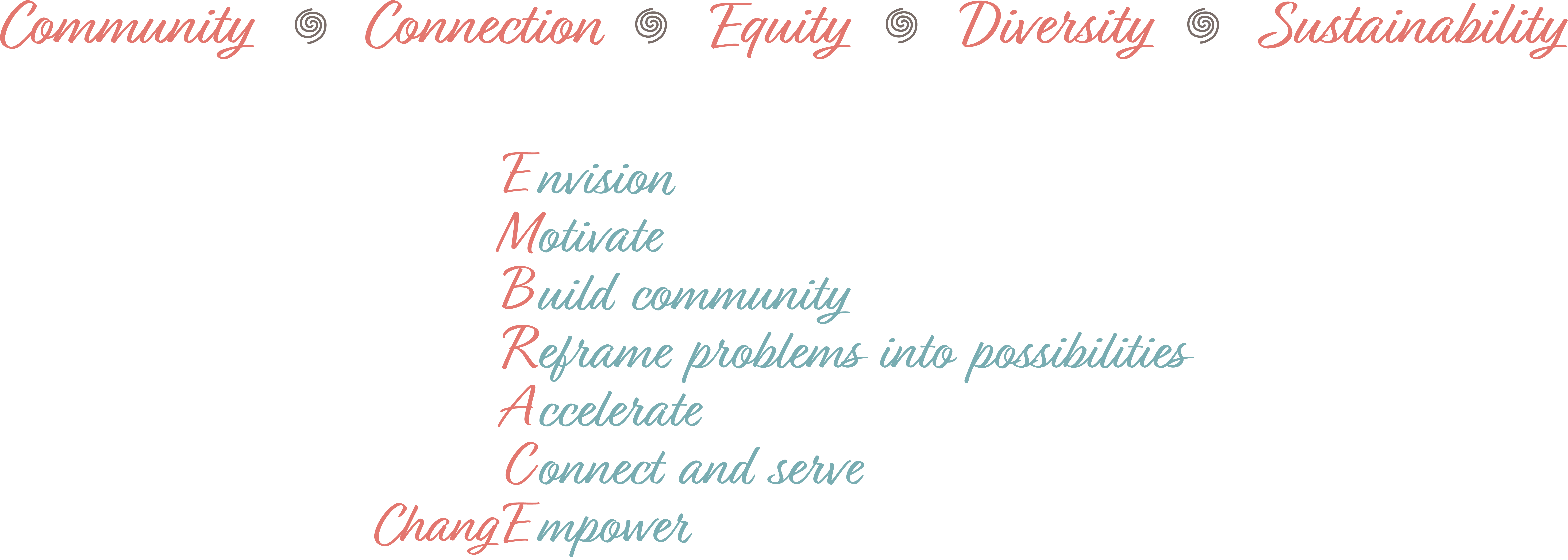 Community Connection Equity Diversity Sustainability Embrace Change